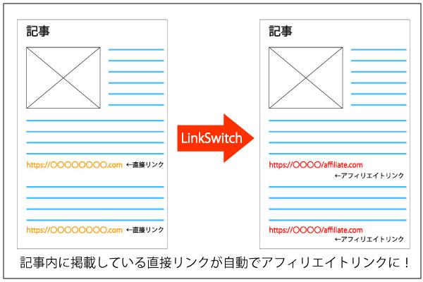 LinkSwitch_eyechacchi