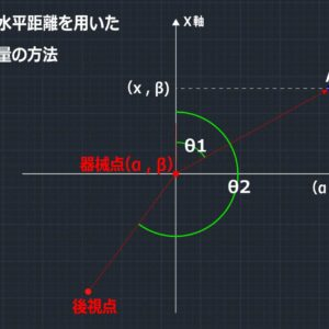 測量初心者でも分かる方向角と水平距離を用いた基準点測量の方法