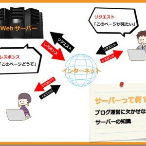 サーバーとは? ブログやホームページの運営にはレンタルサーバーと自作サーバーどちらが向いてるの?