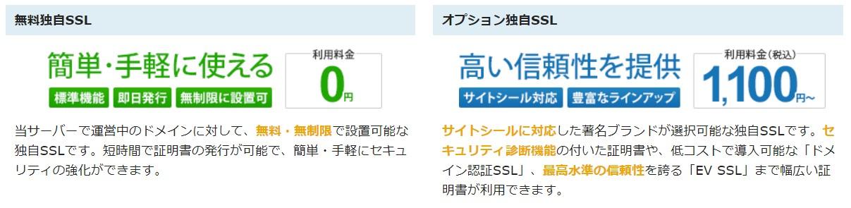 xs独自SSL